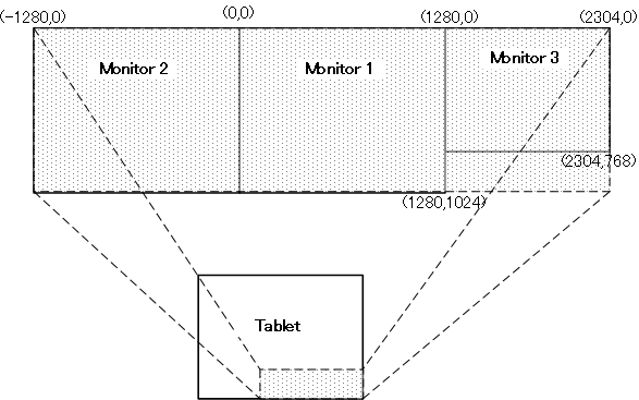 tablet-monitor-mapping2.png