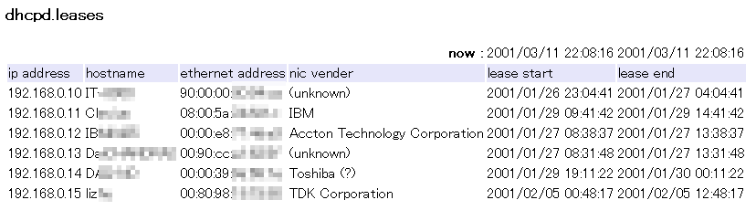 dhcp.leases.png